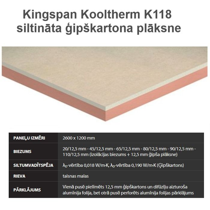Kingspan Kooltherm K118
